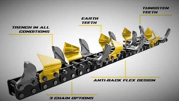 features-benefits-trencher-chains